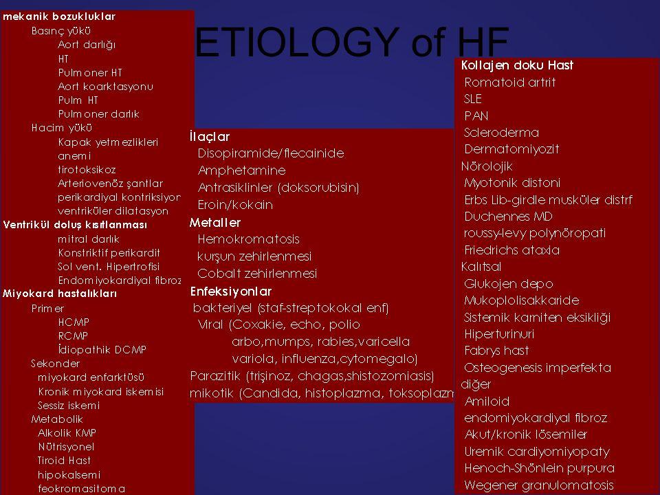 ETIOLOGY of HF