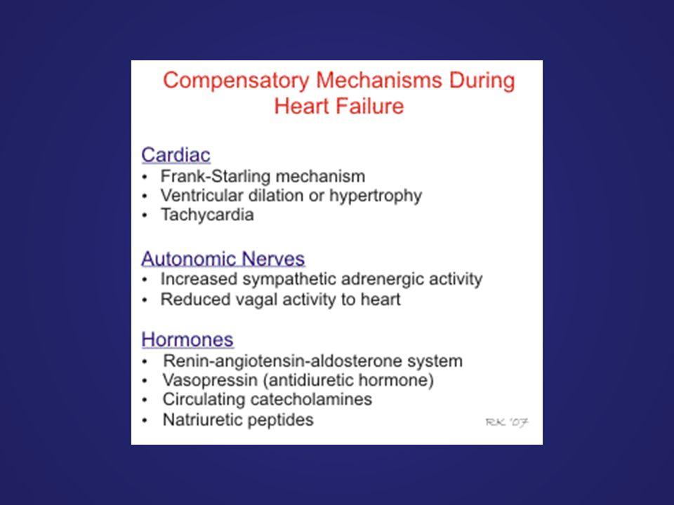 Fizik muayene Hepatomegali –Kronik sağ taraflı KY bulgusudur akut kalp yet.