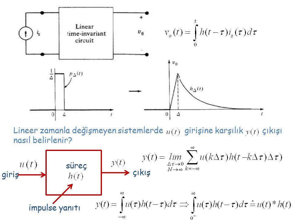 Lineer zamanla değişmeyen sistemlerde girişine karşılık çıkışı nasıl belirlenir.