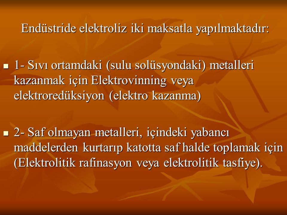Endüstride elektroliz iki maksatla yapılmaktadır: Endüstride elektroliz iki maksatla yapılmaktadır: 1- Sıvı ortamdaki (sulu solüsyondaki) metalleri ka