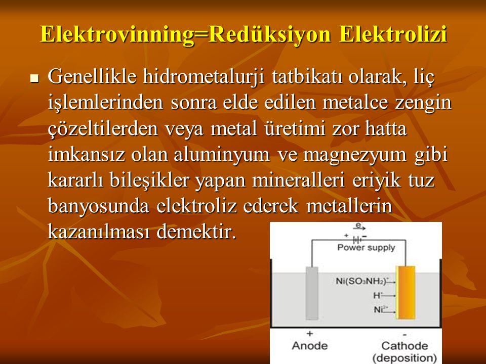 Elektrovinning=Redüksiyon Elektrolizi Genellikle hidrometalurji tatbikatı olarak, liç işlemlerinden sonra elde edilen metalce zengin çözeltilerden vey