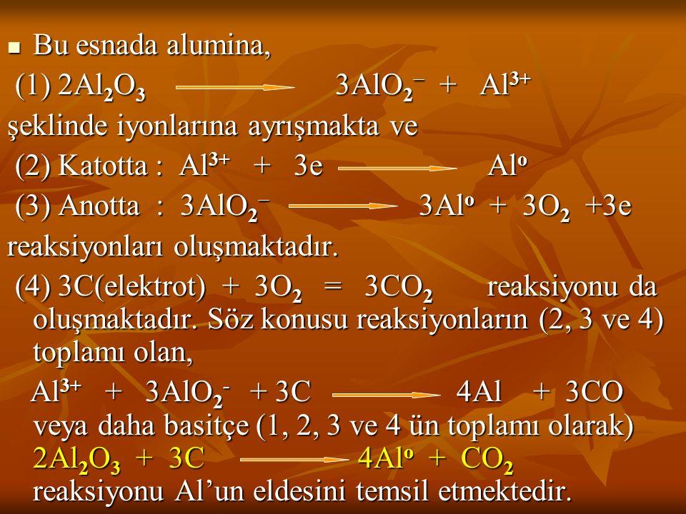 Bu esnada alumina, Bu esnada alumina, (1) 2Al 2 O 3 3AlO 2  + Al 3+ (1) 2Al 2 O 3 3AlO 2  + Al 3+ şeklinde iyonlarına ayrışmakta ve (2) Katotta : Al
