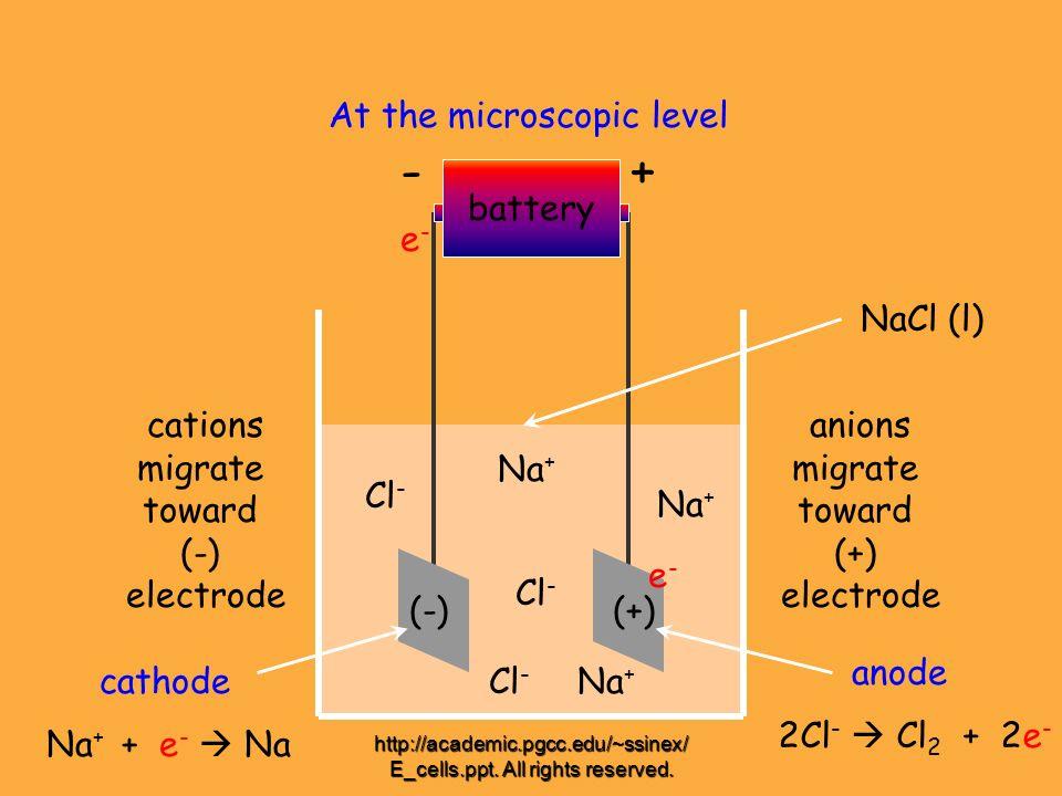 http://academic.pgcc.edu/~ssinex/ E_cells.ppt. All rights reserved. +- battery e-e- e-e- NaCl (l) (-)(+) cathode anode Na + Cl - Na + Na + + e -  Na