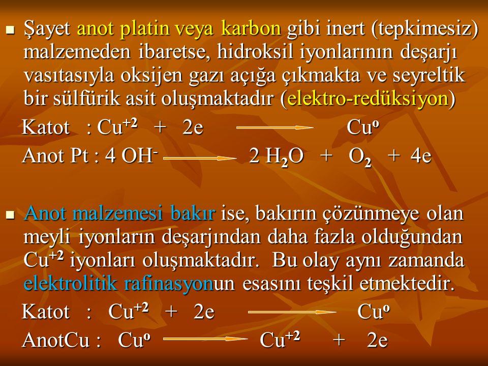 Şayet anot platin veya karbon gibi inert (tepkimesiz) malzemeden ibaretse, hidroksil iyonlarının deşarjı vasıtasıyla oksijen gazı açığa çıkmakta ve se