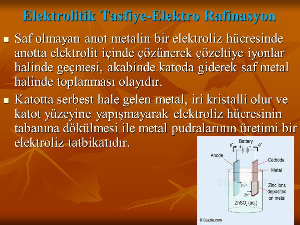 Elektrolitik Tasfiye-Elektro Rafinasyon Saf olmayan anot metalin bir elektroliz hücresinde anotta elektrolit içinde çözünerek çözeltiye iyonlar halind