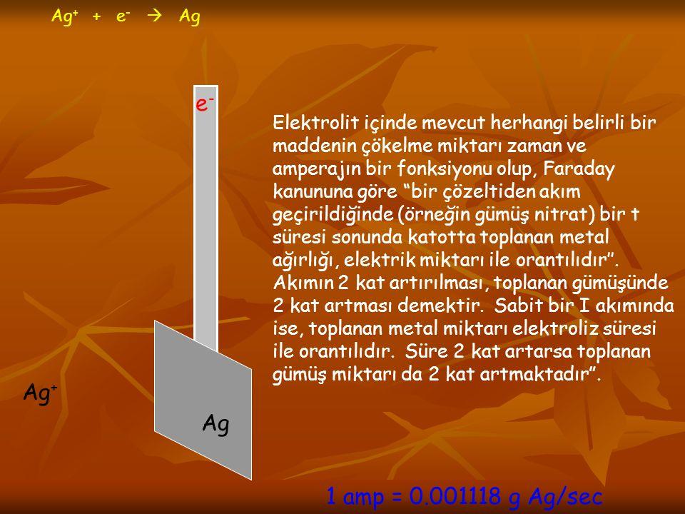 e-e- Ag + Ag Ag + + e -  Ag 1 amp = 0.001118 g Ag/sec Elektrolit içinde mevcut herhangi belirli bir maddenin çökelme miktarı zaman ve amperajın bir f