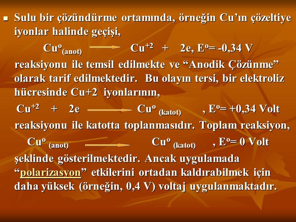 Sulu bir çözündürme ortamında, örneğin Cu'ın çözeltiye iyonlar halinde geçişi, Sulu bir çözündürme ortamında, örneğin Cu'ın çözeltiye iyonlar halinde