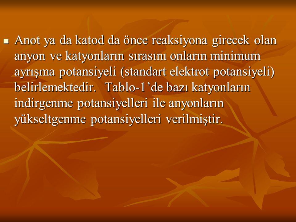 ERGİTM E FIRINI YAKITKAPASİTE (Ton Fe) ERGİTME HIZI (Ton Fe/h) UYG.
