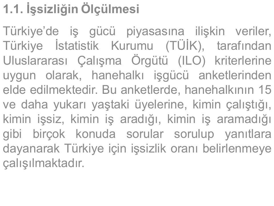 1.1. İşsizliğin Ölçülmesi Türkiye'de iş gücü piyasasına ilişkin veriler, Türkiye İstatistik Kurumu (TÜİK), tarafından Uluslararası Çalışma Örgütü (ILO