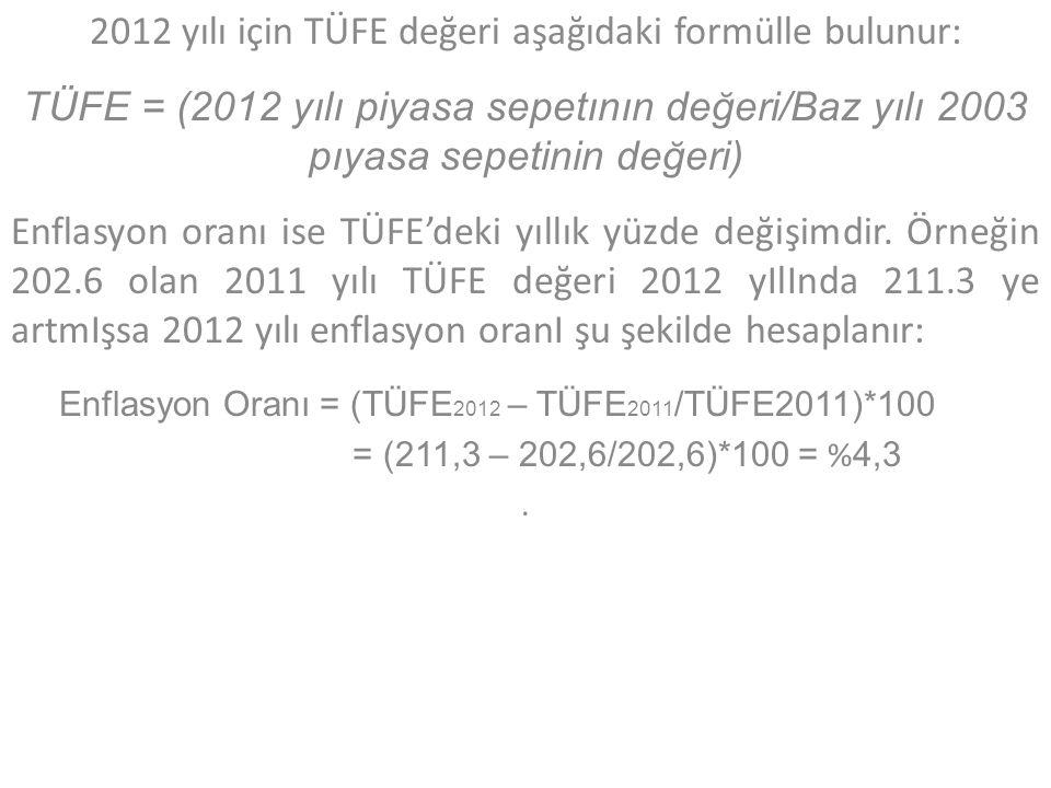 2012 yılı için TÜFE değeri aşağıdaki formülle bulunur: TÜFE = (2012 yılı piyasa sepetının değeri/Baz yılı 2003 pıyasa sepetinin değeri) Enflasyon oranı ise TÜFE'deki yıllık yüzde değişimdir.