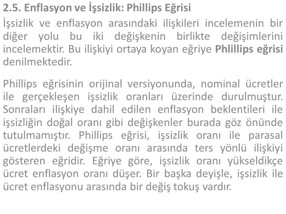 2.5. Enflasyon ve İşsizlik: Phillips Eğrisi İşsizlik ve enflasyon arasındaki ilişkileri incelemenin bir diğer yolu bu iki değişkenin birlikte değişiml