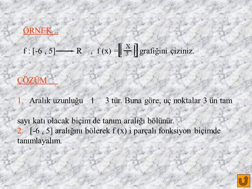 ÖRNEK : f : [-6, 5] R, f (x) = grafiğini çiziniz. [ ] X3X3 ÇÖZÜM : 1.