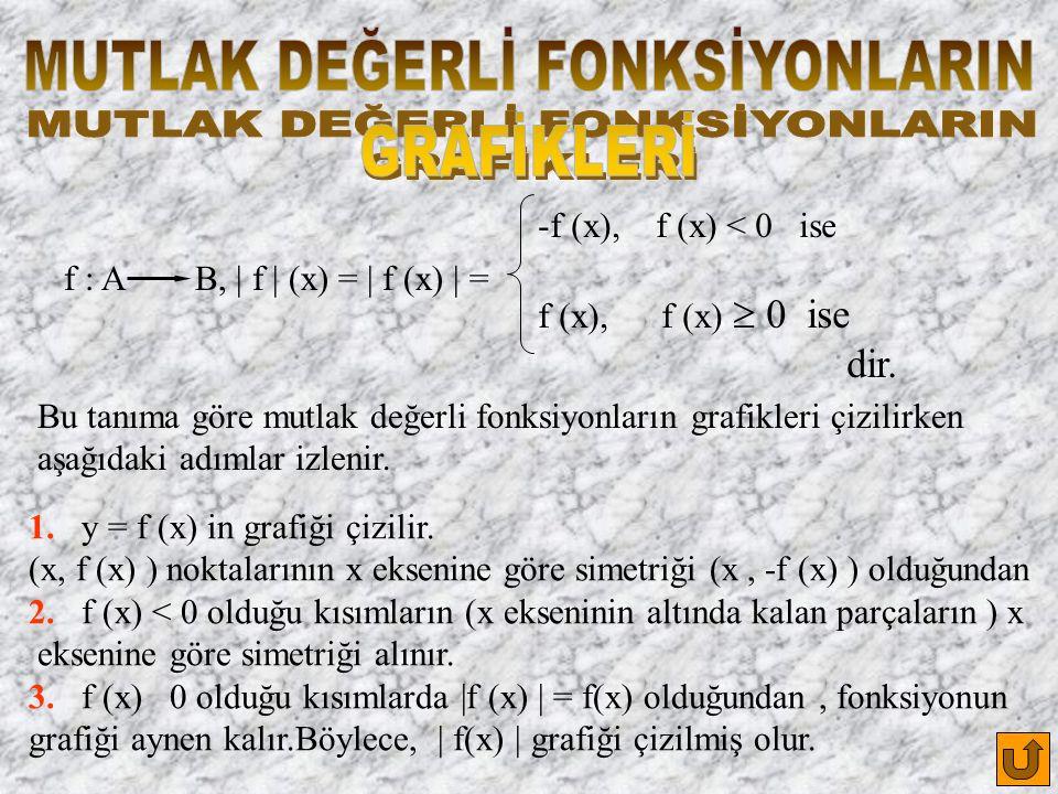 f : A B, | f | (x) = | f (x) | = -f (x), f (x) < 0 ise f (x), f (x)  0 ise dir.