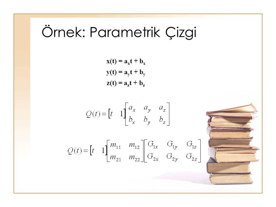 Örnek: Parametrik Çizgi x(t) = a x t + b x y(t) = a y t + b y z(t) = a z t + b z