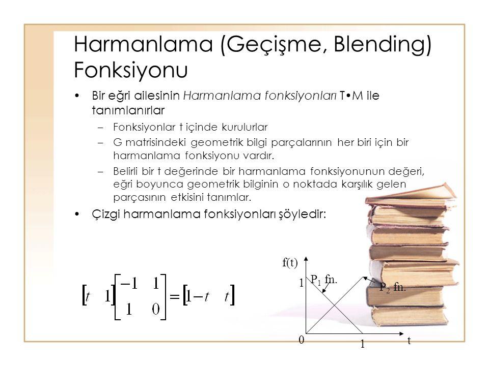 Harmanlama (Geçişme, Blending) Fonksiyonu Bir eğri ailesinin Harmanlama fonksiyonları TM ile tanımlanırlar –Fonksiyonlar t içinde kurulurlar –G matris