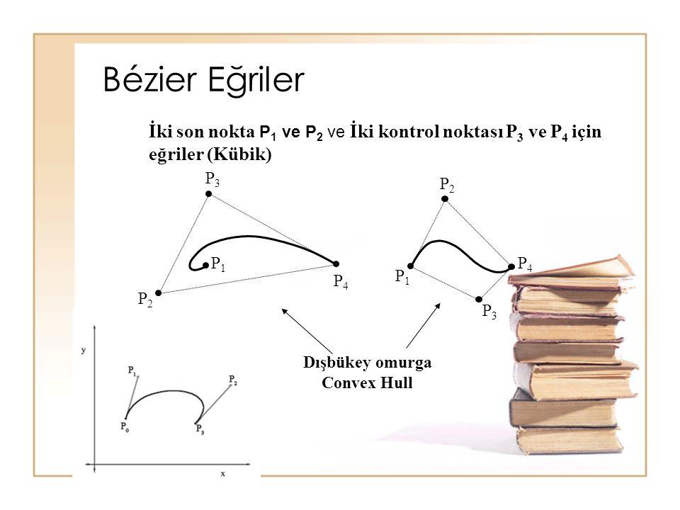 Bézier Eğriler P1P1 P2P2 P3P3 P4P4 P1P1 P2P2 P3P3 P4P4 Dışbükey omurga Convex Hull İki son nokta P 1 ve P 2 ve İki kontrol noktası P 3 ve P 4 için eğr