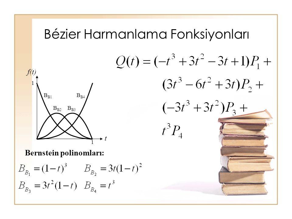 Bézier Harmanlama Fonksiyonları t f(t) 1 1 B B1 B B4 B B2 B B3 Bernstein polinomları: