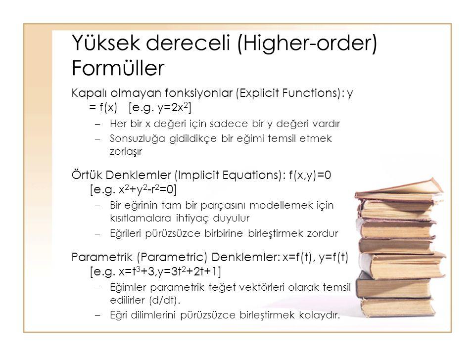 Parametrik Eğriler Seçilen eğri parçası: 0  t  1 Lineer: x=a x t + b x y=a y t + b y z=a z t + b z Quadratik: x = a x t 2 + b x t + c x y = a y t 2 + b y t + c y z = a z t 2 + b z t + c z Kübik: x = a x t 3 + b x t 2 + c x t + d x y = a y t 3 + b y t 2 + c y t + d y z = a z t 3 + b z t 2 + c z t + d z Kübik tercih edilir - şekli hesaplama ve belirtmede esneklik ve karmaşıklık arasında bir denge sağlar.