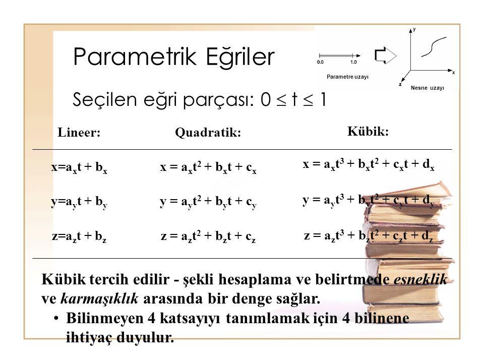 Eğri Dilimlerini Birbirlerine Birleştirmek G 0 geometrik süreksizliği: İki eğri dilimini birbirine birleştirir G 1 geometrik süreksizliği: Birleşme noktasında, iki dilimin teğet vektörlerinin yönü eşittir C 1 (parametrik) sürekliliği: iki dilimin teğet vektörleri büyüklük ve yön olarak birbirine eşittir (Teğet vektör = [0, 0, 0] olmadıkça C 1  G 1 dir) C n (parametrik) süreklilik: Birleşme noktasında n inci türevden büyüklük ve yön birbirine eşittir C2C2 C1C1 G0G0