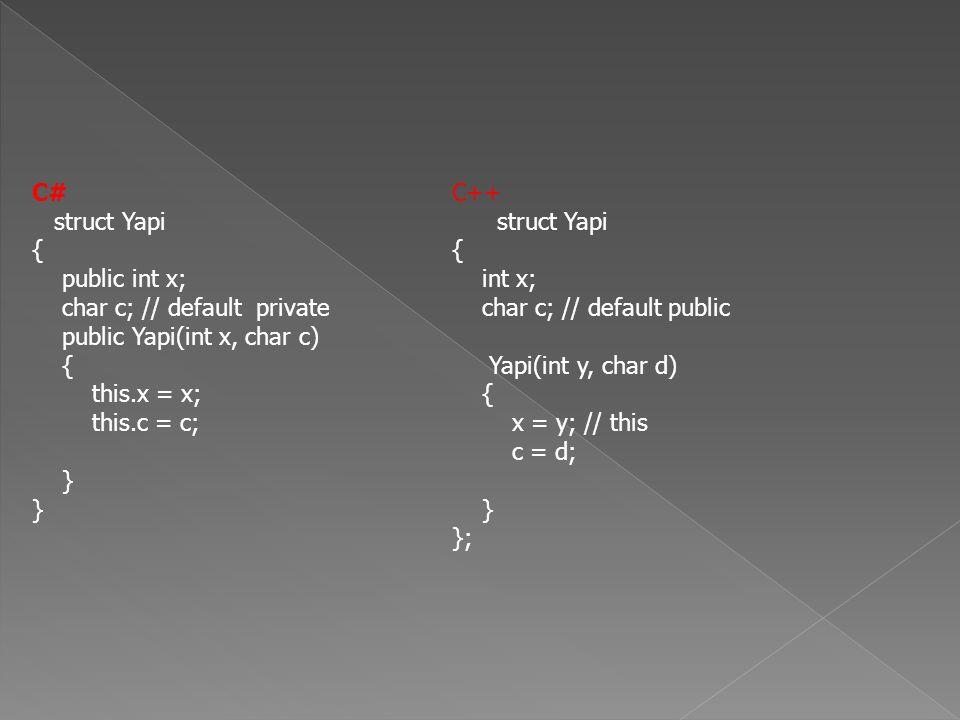 C# struct Yapi { public int x; char c; // default private public Yapi(int x, char c) { this.x = x; this.c = c; } C++ struct Yapi { int x; char c; // default public Yapi(int y, char d) { x = y; // this c = d; } };