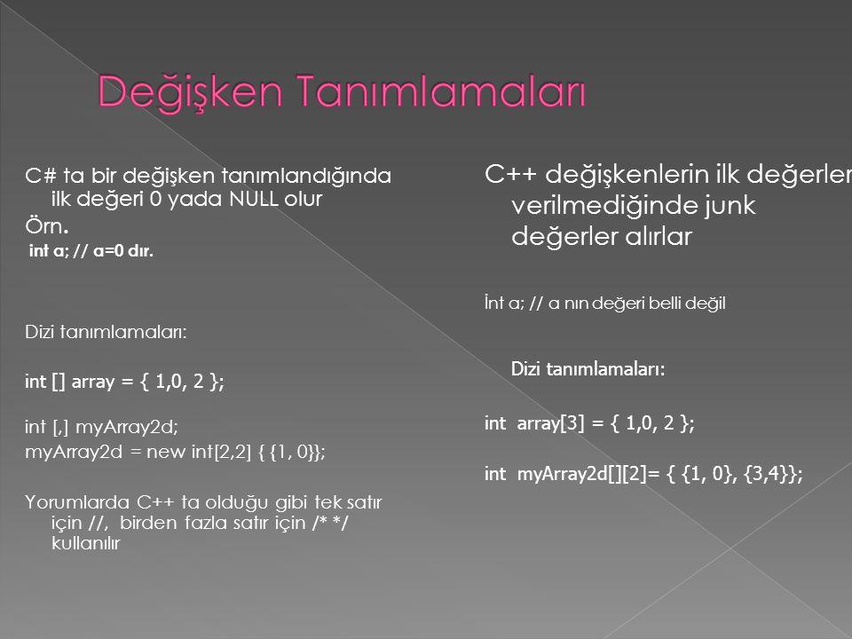 C# ta bir değişken tanımlandığında ilk değeri 0 yada NULL olur Örn.