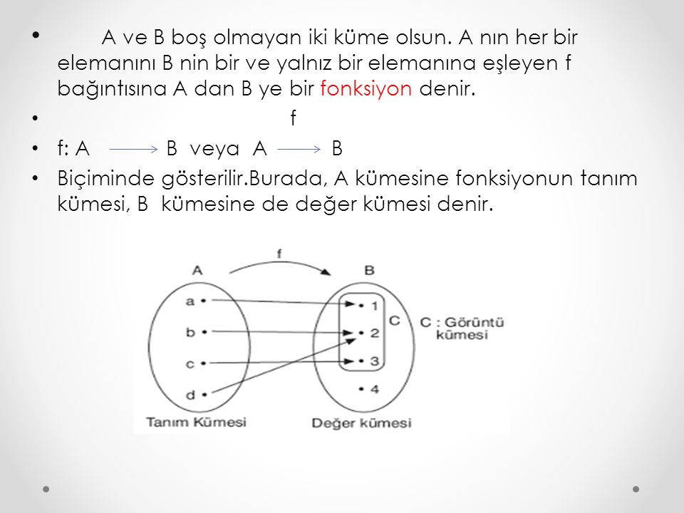 A ve B boş olmayan iki küme olsun. A nın her bir elemanını B nin bir ve yalnız bir elemanına eşleyen f bağıntısına A dan B ye bir fonksiyon denir. f f