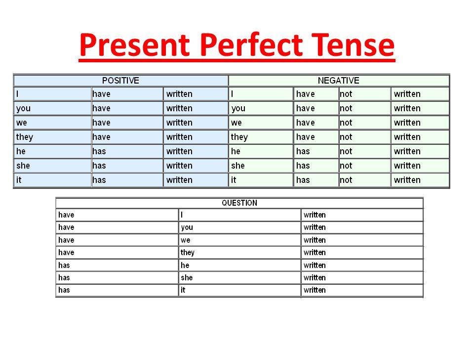 Present Perfect şu fikri vurgular: Şu andan önce meydana gelmiş veya gelmemiş bir şeyi anlatırken kesin zamanın önemli olmadığı durumlar.