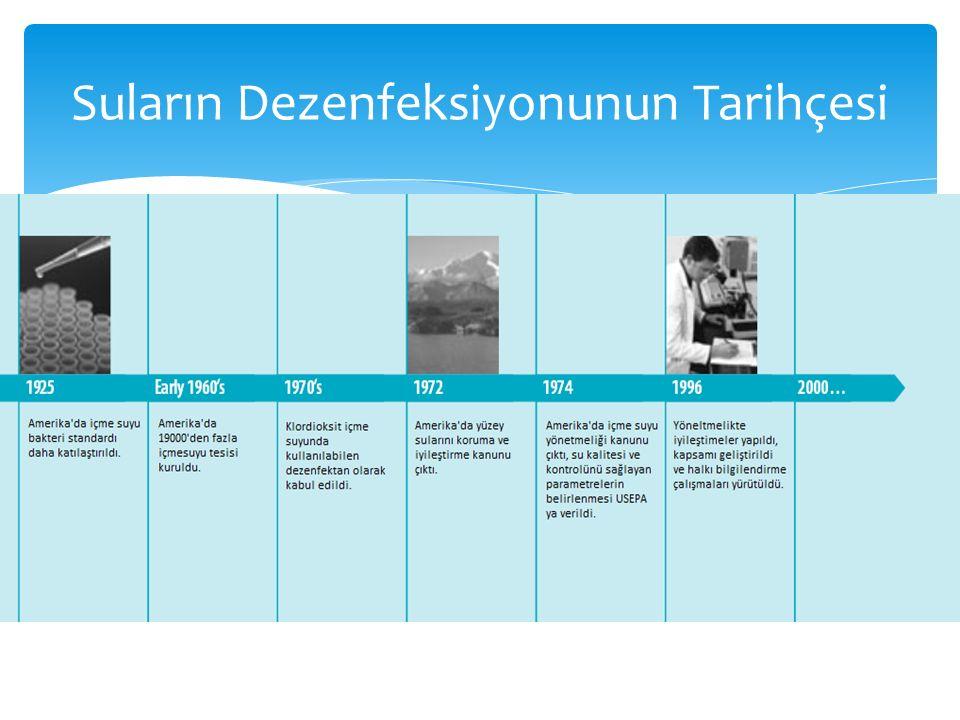 Suların Dezenfeksiyonunun Tarihçesi