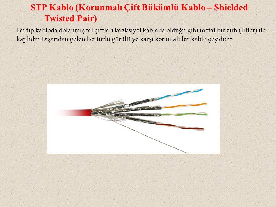 STP Kablo (Korunmalı Çift Bükümlü Kablo – Shielded Twisted Pair) Bu tip kabloda dolanmış tel çiftleri koaksiyel kabloda olduğu gibi metal bir zırh (li