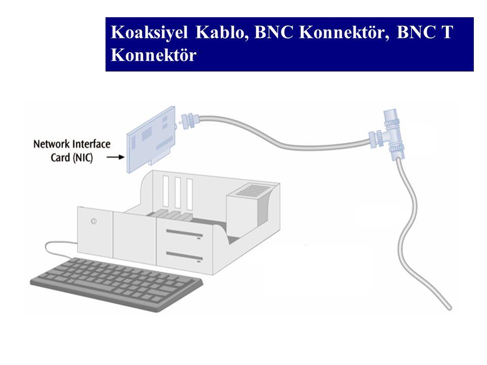 Koaksiyel (Eş Eksenli) Kablo Konnektörü BNC (British Naval Connector) konnektör