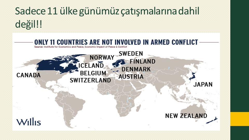 Sadece 11 ülke günümüz çatışmalarına dahil değil!!
