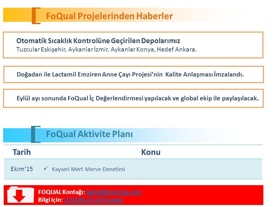 FoQual Projelerinden Haberler Otomatik Sıcaklık Kontrolüne Geçirilen Depolarımız Tuzcular Eskişehir, Aykanlar İzmir, Aykanlar Konya, Hedef Ankara.