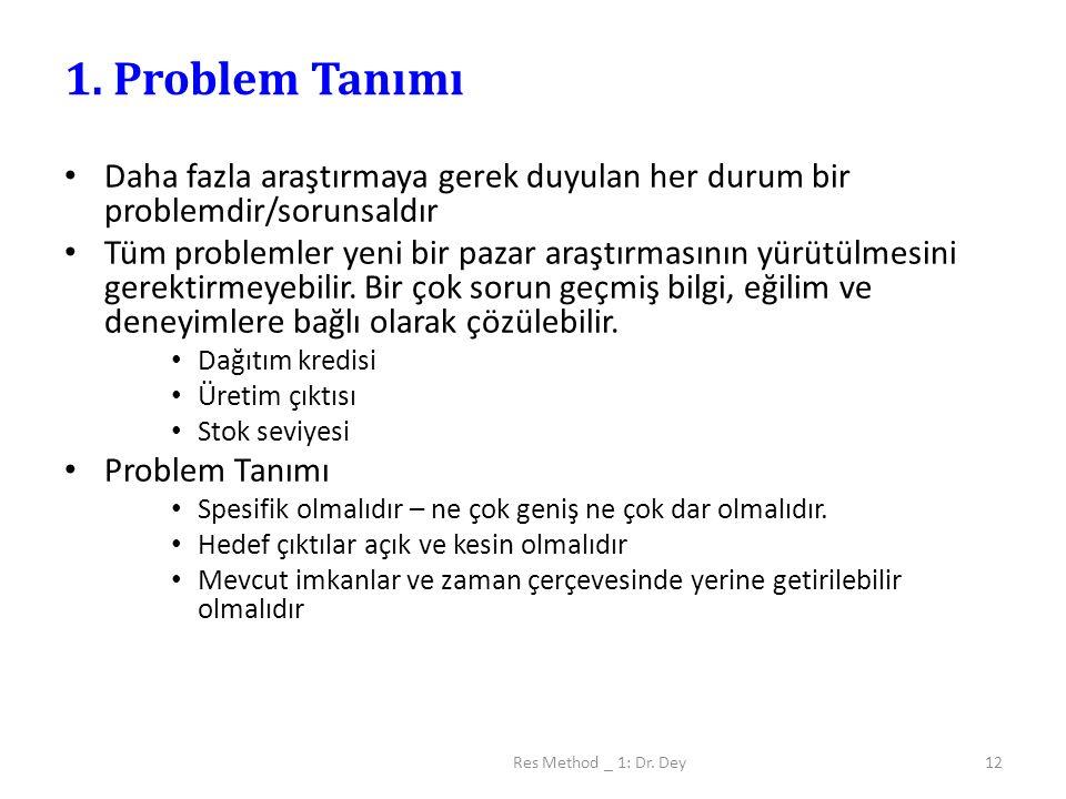 Res Method _ 1: Dr. Dey12 1. Problem Tanımı Daha fazla araştırmaya gerek duyulan her durum bir problemdir/sorunsaldır Tüm problemler yeni bir pazar ar