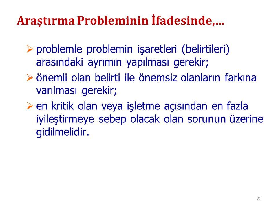 23 Araştırma Probleminin İfadesinde,…  problemle problemin işaretleri (belirtileri) arasındaki ayrımın yapılması gerekir;  önemli olan belirti ile ö