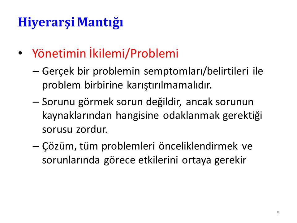 Res Method _ 1: Dr.Dey36 4.