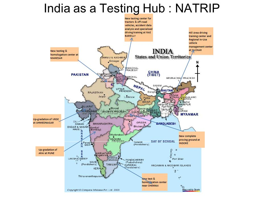 India as a Testing Hub : NATRIP