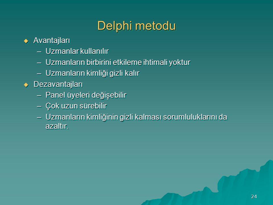 24 Delphi metodu  Avantajları –Uzmanlar kullanılır –Uzmanların birbirini etkileme ihtimali yoktur –Uzmanların kimliği gizli kalır  Dezavantajları –Panel üyeleri değişebilir –Çok uzun sürebilir –Uzmanların kimliğinin gizli kalması sorumluluklarını da azaltır.