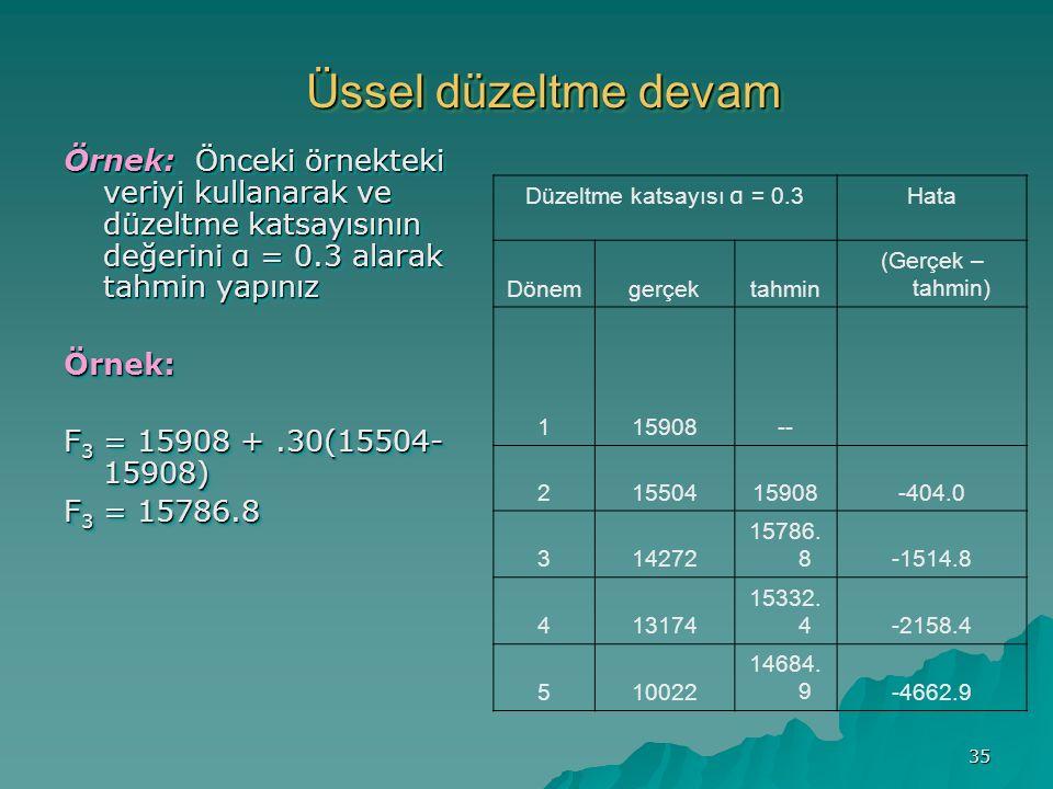 35 Üssel düzeltme devam Örnek: Önceki örnekteki veriyi kullanarak ve düzeltme katsayısının değerini α = 0.3 alarak tahmin yapınız Örnek: F 3 = 15908 +.30(15504- 15908) F 3 = 15786.8 Örnek: Önceki örnekteki veriyi kullanarak ve düzeltme katsayısının değerini α = 0.3 alarak tahmin yapınız Örnek: F 3 = 15908 +.30(15504- 15908) F 3 = 15786.8 Düzeltme katsayısı α = 0.3 Hata Dönemgerçektahmin (Gerçek – tahmin) 115908-- 21550415908-404.0 314272 15786.