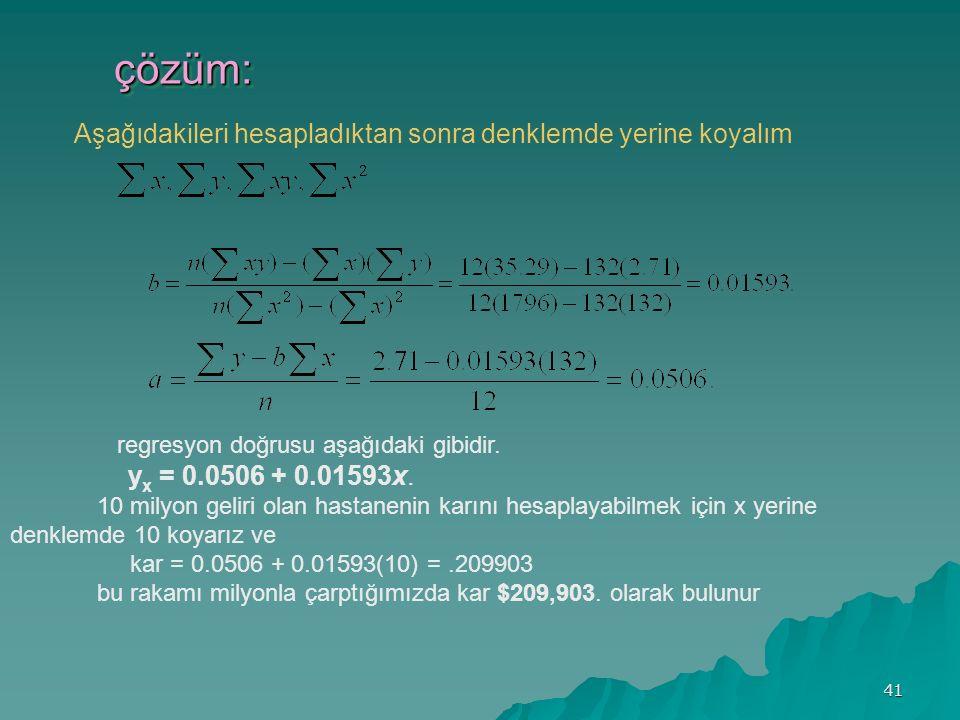 41 çözüm: Aşağıdakileri hesapladıktan sonra denklemde yerine koyalım regresyon doğrusu aşağıdaki gibidir. y x = 0.0506 + 0.01593x. 10 milyon geliri ol