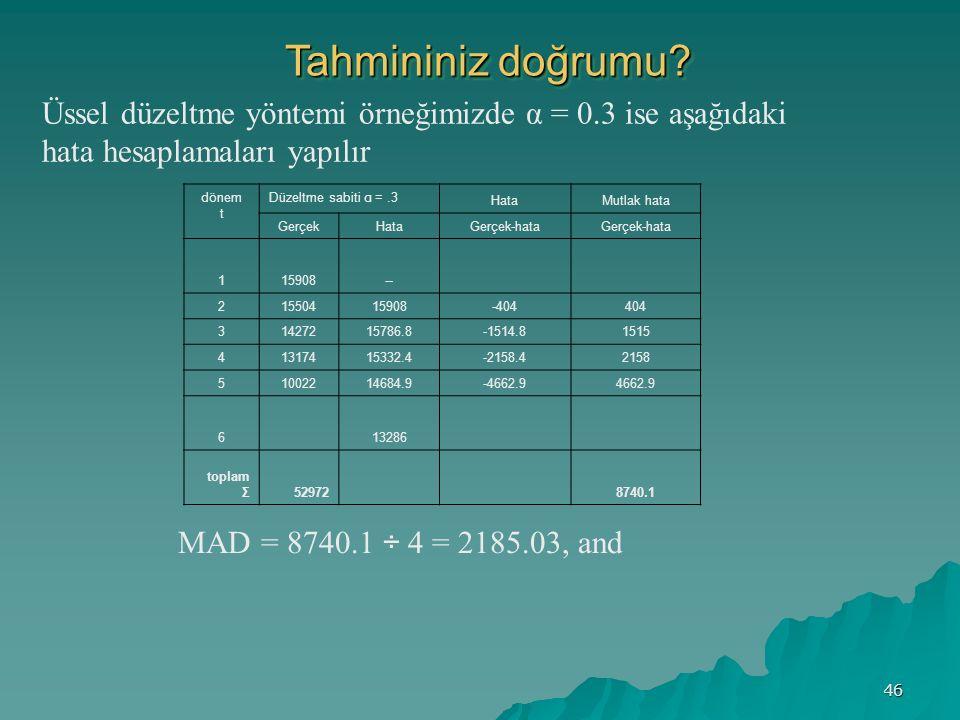 46 dönem t Düzeltme sabiti α =.3 HataMutlak hata GerçekHataGerçek-hata 115908-- 21550415908-404404 31427215786.8-1514.81515 41317415332.4-2158.42158 51002214684.9-4662.94662.9 613286 toplam Σ529728740.1 Tahmininiz doğrumu.