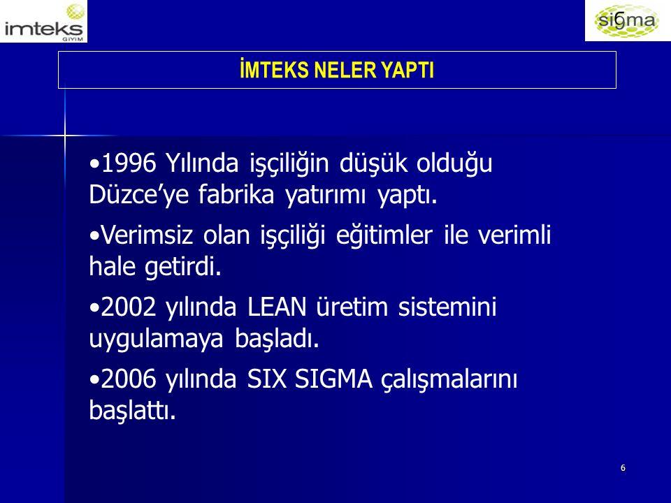 6 İMTEKS NELER YAPTI 1996 Yılında işçiliğin düşük olduğu Düzce'ye fabrika yatırımı yaptı.