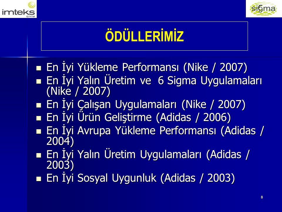 8 En İyi Yükleme Performansı (Nike / 2007) En İyi Yükleme Performansı (Nike / 2007) En İyi Yalın Üretim ve 6 Sigma Uygulamaları (Nike / 2007) En İyi Yalın Üretim ve 6 Sigma Uygulamaları (Nike / 2007) En İyi Çalışan Uygulamaları (Nike / 2007) En İyi Çalışan Uygulamaları (Nike / 2007) En İyi Ürün Geliştirme (Adidas / 2006) En İyi Ürün Geliştirme (Adidas / 2006) En İyi Avrupa Yükleme Performansı (Adidas / 2004) En İyi Avrupa Yükleme Performansı (Adidas / 2004) En İyi Yalın Üretim Uygulamaları (Adidas / 2003) En İyi Yalın Üretim Uygulamaları (Adidas / 2003) En İyi Sosyal Uygunluk (Adidas / 2003) En İyi Sosyal Uygunluk (Adidas / 2003) ÖDÜLLERİMİZ