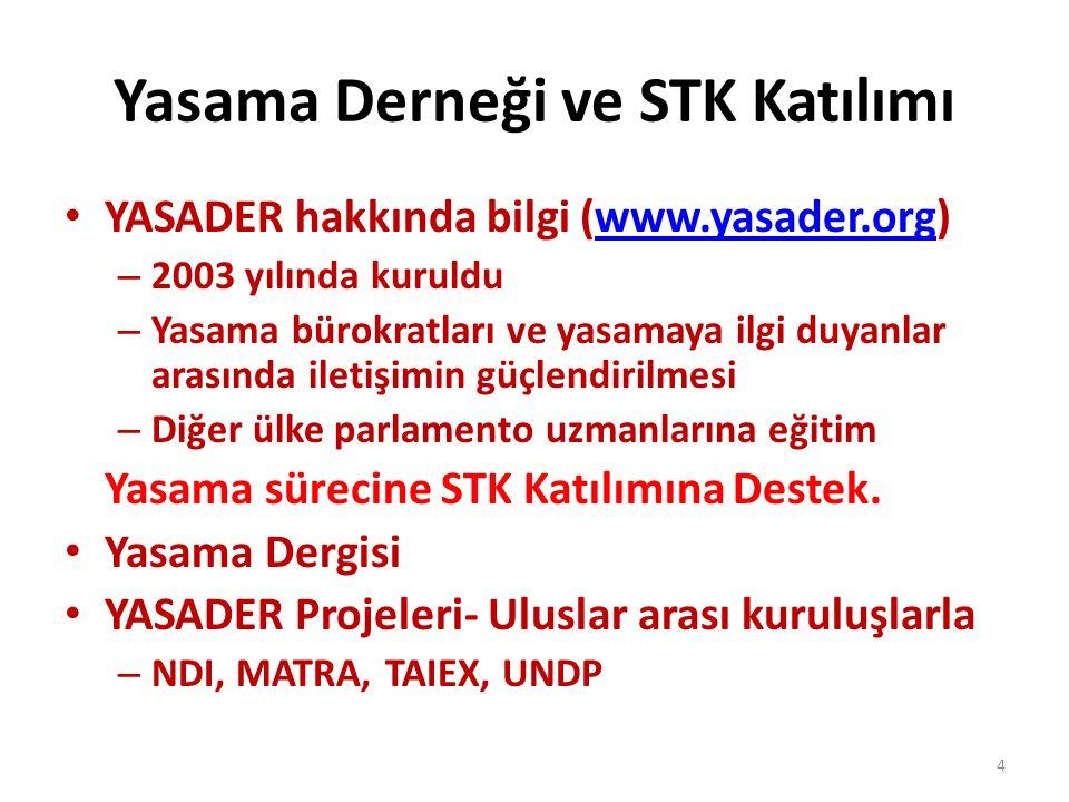 Yasama Derneği ve STK Katılımı YASADER hakkında bilgi (www.yasader.org)www.yasader.org – 2003 yılında kuruldu – Yasama bürokratları ve yasamaya ilgi duyanlar arasında iletişimin güçlendirilmesi – Diğer ülke parlamento uzmanlarına eğitim Yasama sürecine STK Katılımına Destek.