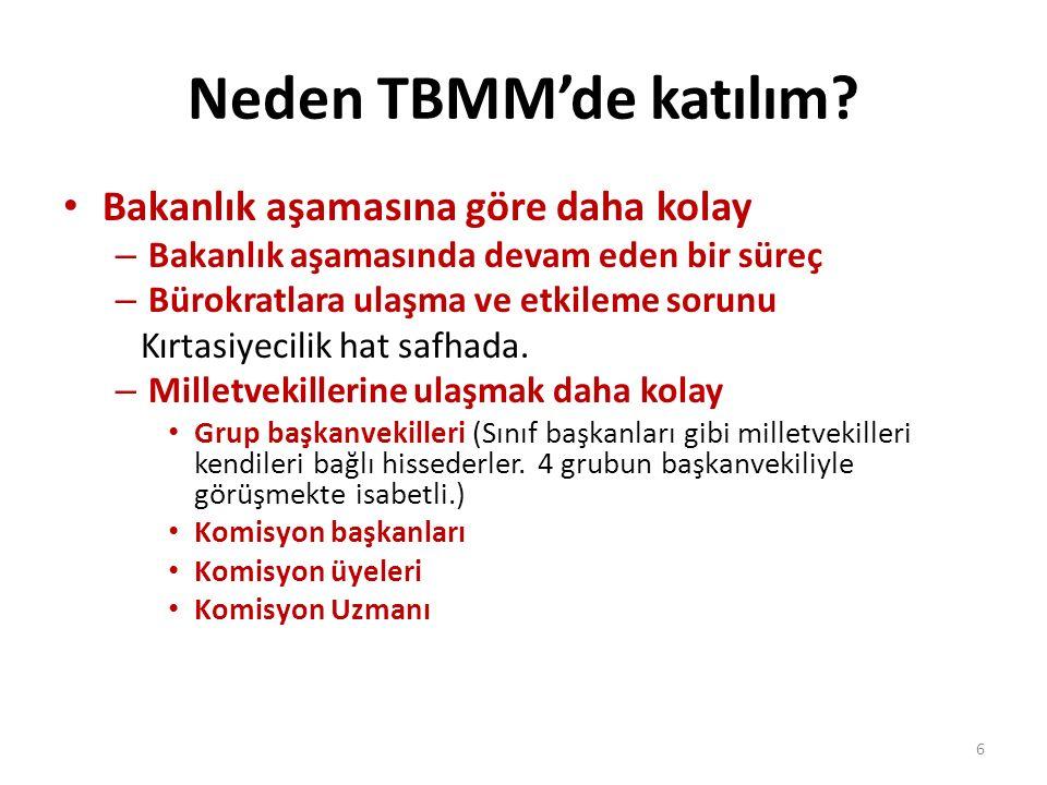 Neden TBMM'de katılım.