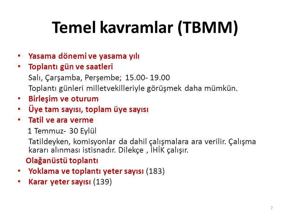 Temel Kurumlar (TBMM) TBMM Başkanlık Divanı- Meclisin idari işleyişinde karar organı.