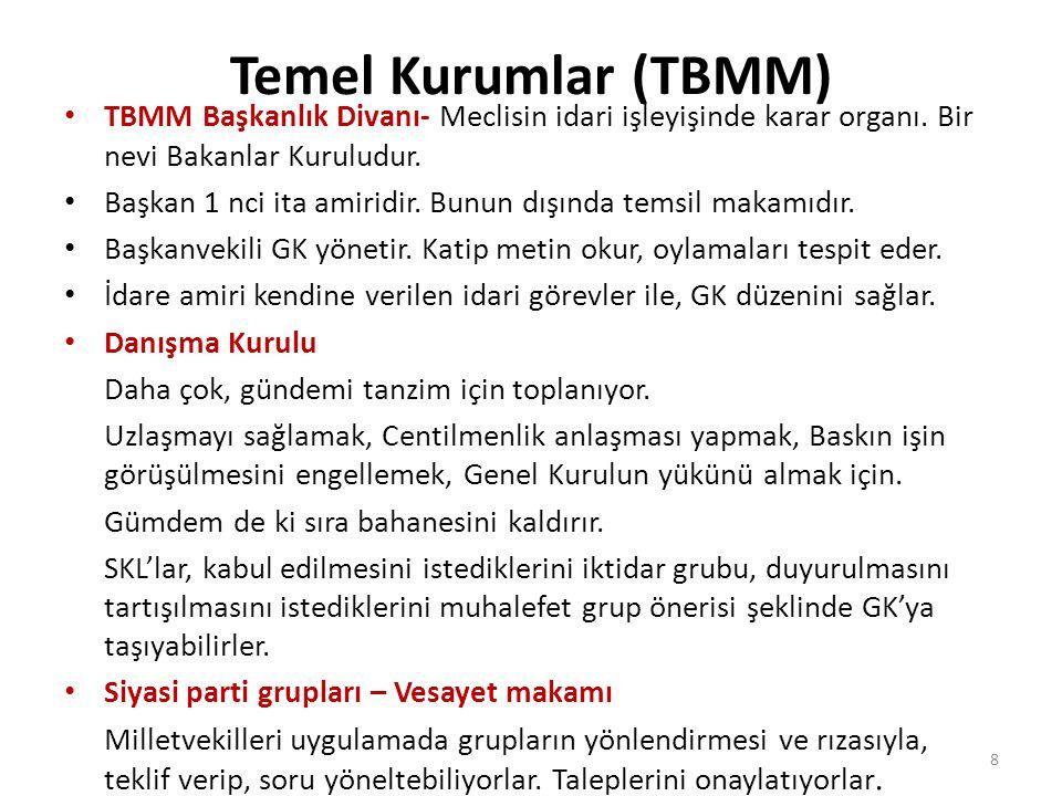 STK'ların bilgiye erişim sorunu Komisyon ve Genel Kurul gündemleri hakkında önceden bilgi edinilmesi – Komisyon başkanı – Komisyon uzmanı – TBMM Web sayfası 9