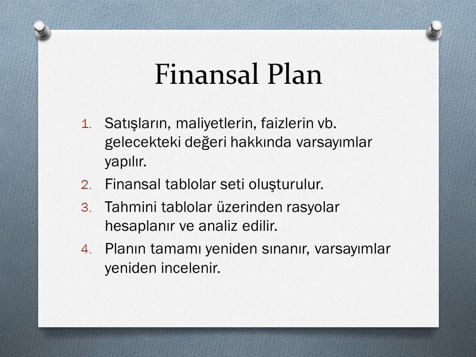 Finansal Plan 1. Satışların, maliyetlerin, faizlerin vb.