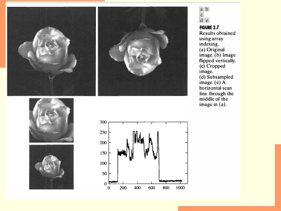 06/03/16 Görüntülerin Matris Şeklinde Gösterilmesi Görüntünün ilk elemanı A(0,0) olmasına rağmen, matlab'da ilk piksel A(1,1)'den başlamaktadır