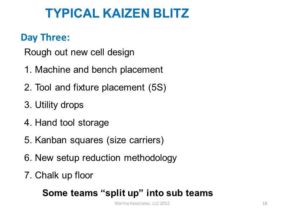 TYPICAL KAIZEN BLITZ Start cell designs 1.Brainstorm flow (type of machines) 2.Identify utilities 3.Identify tooling 4.Identify inventory (signaling) 5.Identify type of parts (SMED) 6.Identify inbound and outbound suppliers and customers (carrier control) Marino Associates, LLC 201217 Day Two: