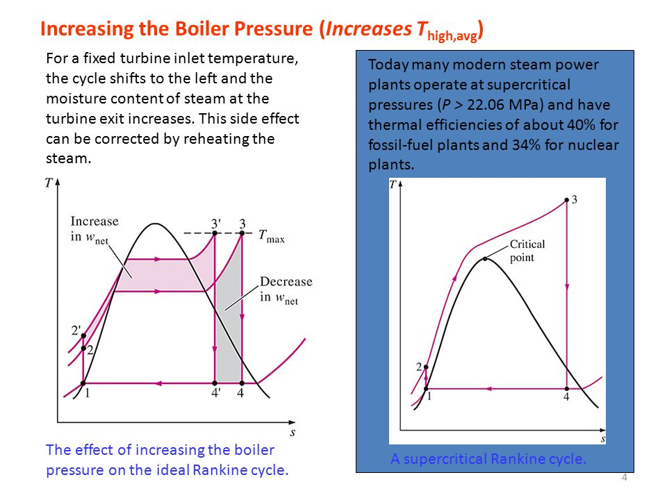 4 Increasing the Boiler Pressure (Increases T high,avg ) The effect of increasing the boiler pressure on the ideal Rankine cycle. For a fixed turbine